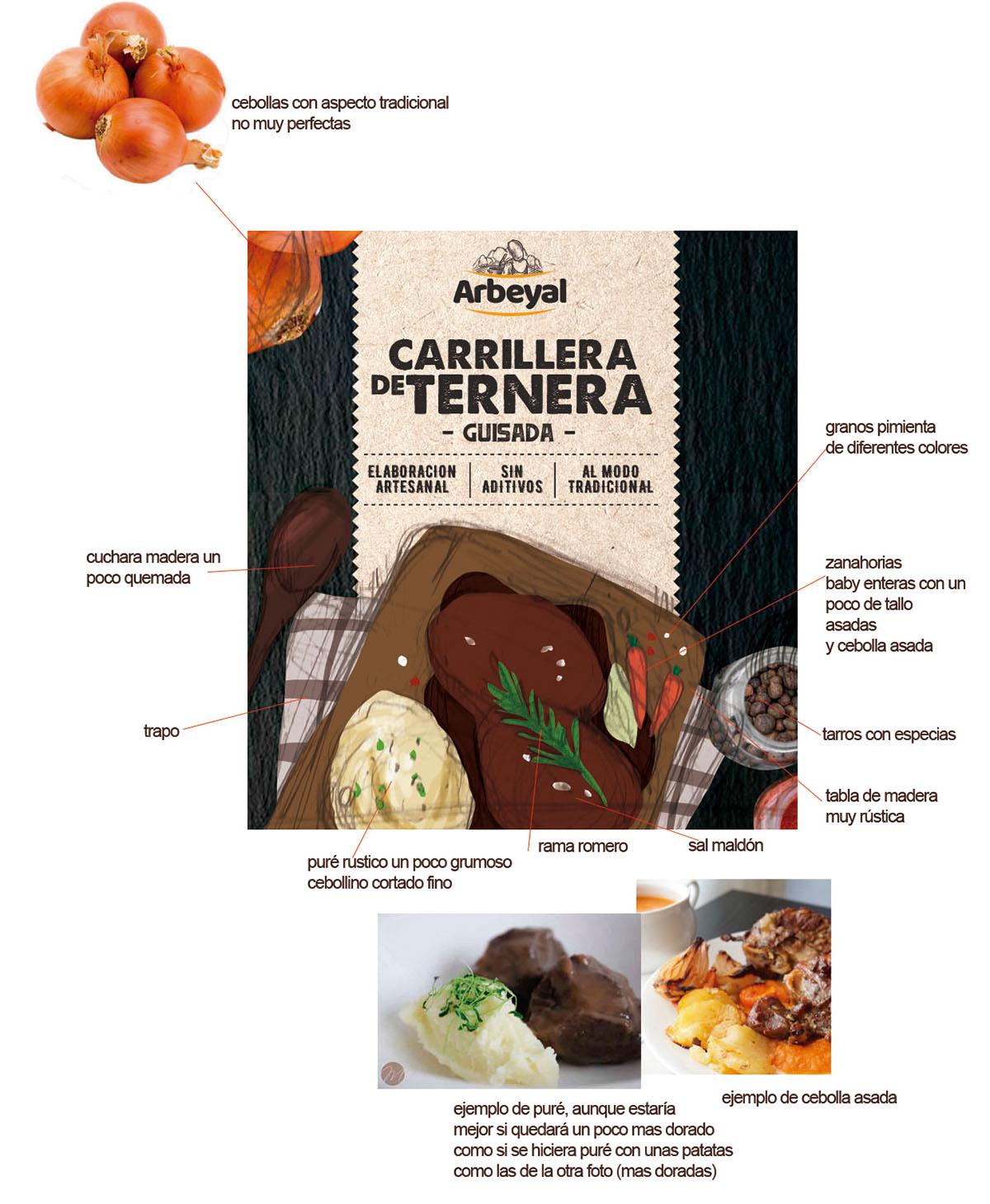Boceto Fotografía packaging alimentación carrillera de ternera