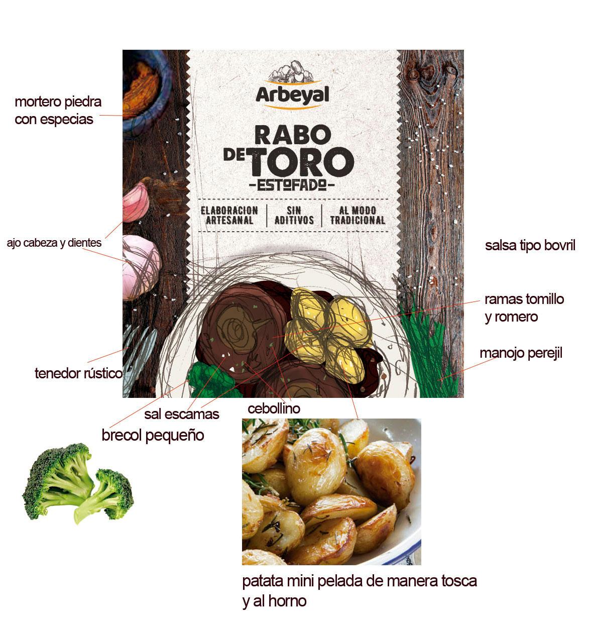 Boceto Fotografía packaging alimentación rabo de toro